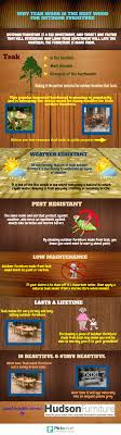 choosing wood for furniture. why teak wood is the best for outdoor furniture infographic choosing o
