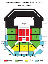 Union Bank And Trust Pavilion Seating Chart Fantasia Presents The Sketchbook Tour Chartway Arena