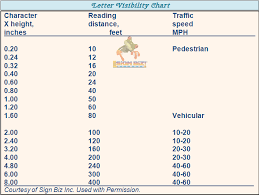 Letter Height Visibility Chart Sketch Signs Your Way