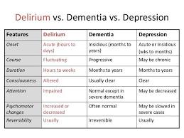 Image Result For Delirium Vs Dementia Geriatric Nursing