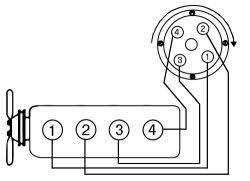 solved 1986 s10 firing order diagram 2 8 fixya 5c33822 jpg