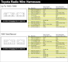 2001 toyota sienna stereo wiring diagram vehiclepad 2004 toyota radio wiring diagram toyota schematic my subaru wiring