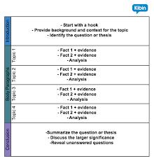 informative essay writing template math problem essay writing  examples of informative essays