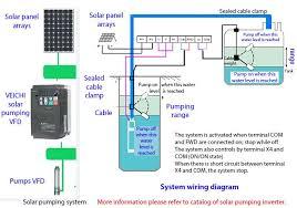 abb vfd wiring diagrams abb automotive wiring diagrams 1 1 solar pumping inverter 2 abb vfd wiring diagrams 1 1 solar pumping inverter 2