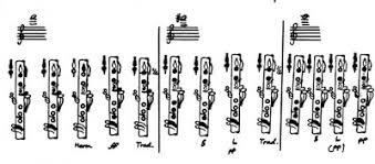 E Flat Alto Clarinet Finger Chart Clarinet Cache Bass Clarinet Altissimo Fingerings