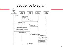 software engineering the multiview approach and wisdmsequence diagrams