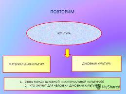 Презентация на тему МОРАЛЬ И НРАВСТВЕННОСТЬ Скачать бесплатно  2 ПОВТОРИМ