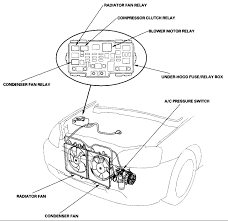 94 accord condenser diagram wiring diagram honda civic questions where is the air conditioner clutch relayhonda civic questions where is the air