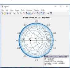 Plot S Parameters On Smith Chart In Matlab Spot Noise Data In Amplifiers And Effects On Measured Noise