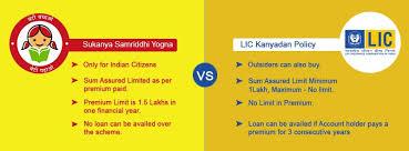 Sukanya Samriddhi Yojana Versus Lic Kanyadan Policy