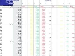 Supplier Scorecard Template Excel Supplier Scorecard Template Vendor Delightful Purchasing Metrics