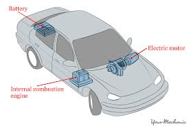 how to become an electric car mechanic yourmechanic advice diagram of an electrical vehicle
