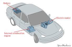 electric car motor diagram. Interesting Car Diagram Of An Electrical Vehicle And Electric Car Motor Diagram R