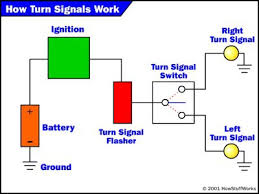 turn signal wiring diagrams wiring diagrams turn signal gm wiring diagrams best sle solenoid hot at all