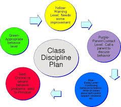 school discipline essay discipline in schools essay feel bad education and other word essay counter word essay counter gxart