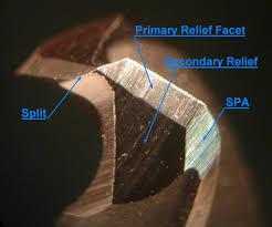 split point drill bit. sixfacetsharpener 6 facet split point drill bit e