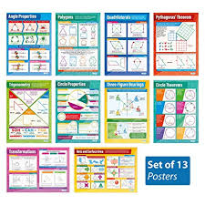 Geometry And Measures Posters Set Of 13 Math Posters Gloss Paper Measuring 33 X 23 5 Math Charts For The Classroom Education Charts By