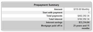Home Mortgage Payment Calculator Tutorials