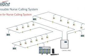 nurse call system wiring diagram additionally nurse call system single line diagram