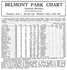 2015 Belmont Stakes Chart Chart And Photo Of The Week 27 Horse Field At Belmont