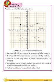 Call or send message to. Jawaban Buku Paket Matematika Hal Kelas 8 Hal 52 Brainly Co Id