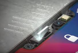 Know About 's Need To Face Id X On Everything The Iphone You Apple A6zvqa