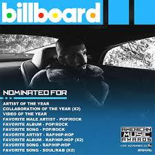 Download Singles Chart Billboard Hot 100 05 November 2016