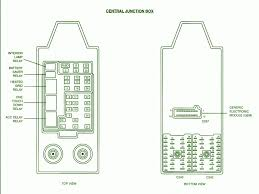 1999 expedition fuse box diagram wiring diagram byblank 1997 ford expedition relay diagram at 1998 Expedition Fuse Box Diagram