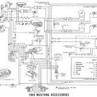 only picture of 1970 mustang fuse box schematic diagrams 1970 mustang fuse box 1970 mustang wiring diagram page 5 wiring diagram and schematics 1970 mustang upper control arm only picture of 1970 mustang fuse box