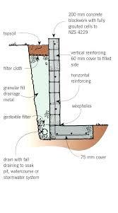 retaining wall design examples concrete wall design example retaining calculator examples home perfect design