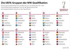 Check spelling or type a new query. Auslosung Zur Wm Qualifikation Der Weg Der Dfb Elf Nach Katar