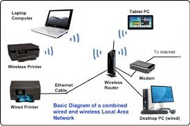 wired home network diagram wirdig is your data safe in your wireless network