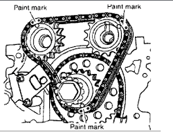 l dohc nissan alginment of the timing chain camshaft