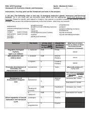 Biol325_hw 5 Docx Biol 325 Physiology Homework 5 Endocrine