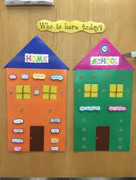Whos Here Today Chart 8 Best Classroom Attendance Images Classroom Attendance