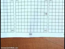 1 000 Chart