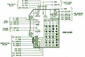 2006 dodge durango fuse box diagram wiring diagrams schematics 06 dodge ram 2500 fuse box diagram 2006 dodge durango fuse box fresh 2001 dodge ram 1500 fuse box at 2006 dodge durango fuse box awesome 47 best 1999 dodge ram 2500 fuse box diagram of mix