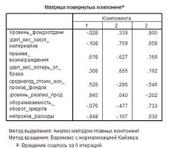 Реферат Многомерный статистический анализ в системе spss  Многомерный статистический анализ в системе spss