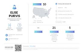 Elise Purvis, (615) 645-6533, 143 Ussery Rd, Clarksville, TN | Nuwber