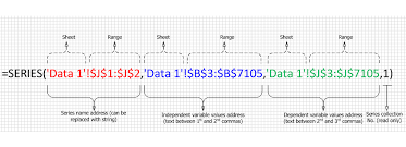 Eng Shady Mohsen Blog Excel Vba Get Source Data Getsourcedata