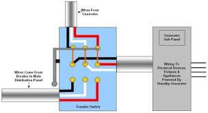 reliance generator transfer switch wiring diagram in reliance Manual Generator Transfer Switch Wiring reliance generator transfer switch wiring diagram in reliance generator transfer switch wiring diagram wiring diagram on tricksabout net graphics