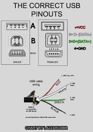 usb cable wiring electronics pinterest cable wire, cable and usb cable wiring color code at Usb Cable Wiring Diagram