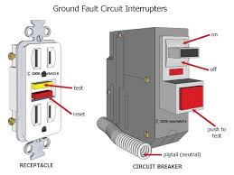 electrical panel identification chart facbooik com Service Panel Wiring Diagram wiring power panel car wiring diagram download moodswings service panel wiring diagram residential