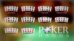 5 Card Poker Hands Chart Knowing The Best Poker Hands Is The Basis For Success In The