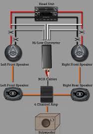 level converter full system factory unit