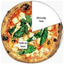 Pizza Pie Peltier Tech Blog