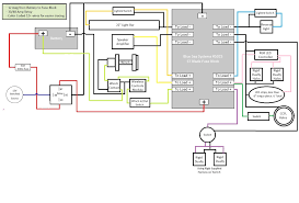 ramjet 350 wiring diagram 2005 honda odyssey wiring diagram \u2022 free ram jet 350 upgrades at Ramjet 350 Wiring Diagram