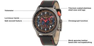 watches pohs usa watch diagram