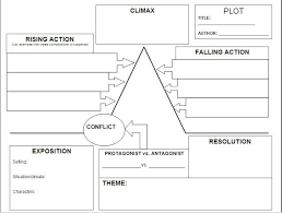 Plot Chart For Short Story Image Result For High School Book Summary Worksheet