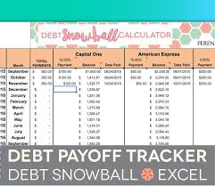 Credit Card Tracker Excel Debt Payoff Spreadsheet Debt Snowball Excel Credit Card